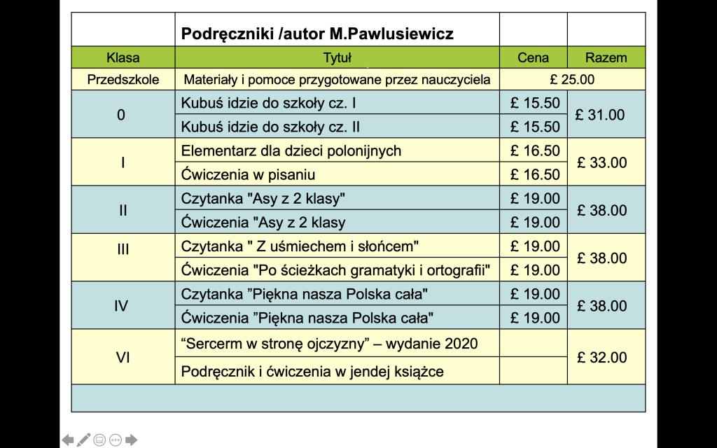 Podręczniki 2021:22 PSS Walthamstow